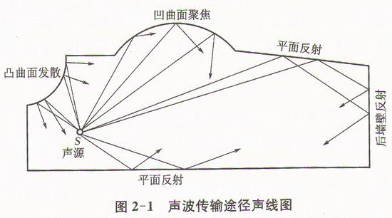 20110420001