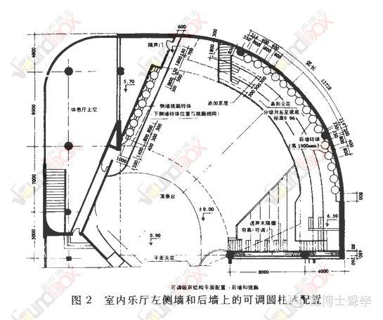 廣東星海音樂廳室內樂廳的聲學設計