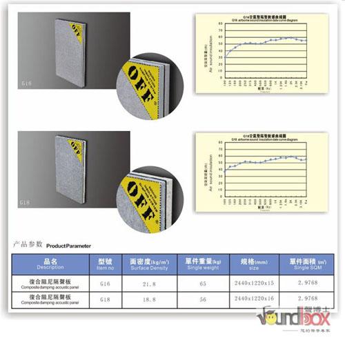 ktv隔音裝修必做聲學設計